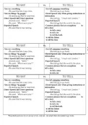 English Worksheet: Say vs. Tell