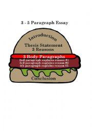 English Worksheet: 3-5 essay Hamburger Example