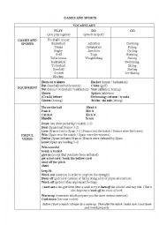 English Worksheet: ORAL ACTIVITY ABOUT SPORTS