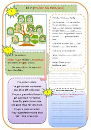 English Worksheet: Family - Possessive pronouns(my, his, her, their, your) /be/have got (positive, negative)