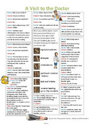 English worksheet: Doctor visit--Mini Dialogs