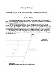 Plot Structure Diagram Three Little Pigs.Three Little Pigs Plot Graph Esl Worksheet By Smsmith