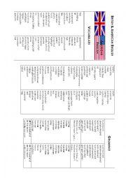 English Worksheet: comparing british and american english
