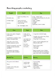 English Worksheet: physical description vocabulary
