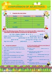 English Worksheet: Comparison of Adjectives