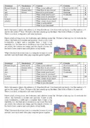 English Worksheet: My flat. Sample essay with criteria for assessment