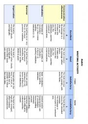 Rubric to assess a writing task