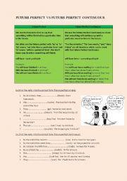 future continuous vs future perfect exercises pdf