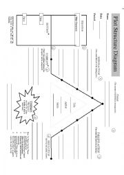 English Worksheet: Plot Organizer