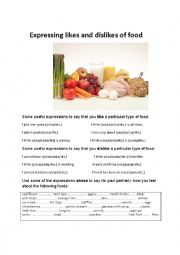 English Worksheet: Variations of expressions of likes/dislikes of food