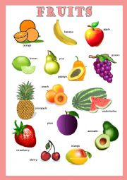 Pictionary: Fruits