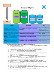 English Worksheet: Modals of obligation - grammar guide and exercises