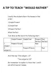 English Worksheet: Tip to teach   would rather
