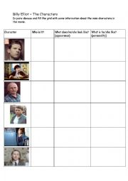 English Worksheet: Billy Elliot - the characters