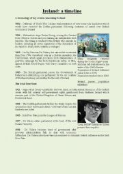 A Timeline - Ireland events