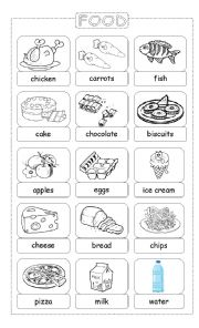 English Worksheet: Food. Pictionary for young learners