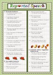 English Worksheet: Rephrasing Reported Speech