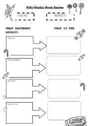 English worksheets: Charlie and the Chocolate Factory- Cause and ...