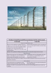 English Worksheet: The Boy in Striped Pyjamas novel and film differences