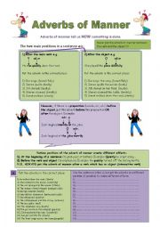 English Worksheet: Adverbs of Manner Grammar guide and exercises