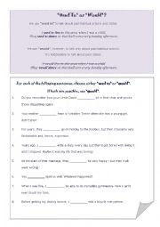 English Worksheet: would - used to