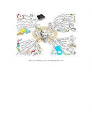 English Worksheet: Leonardo Da Vinci mindmap