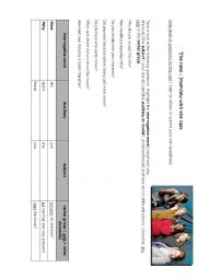 English Worksheet: The Help Interview with the cast ( 1)