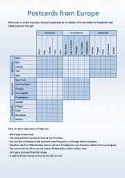 English Worksheet: Postacards from Europe