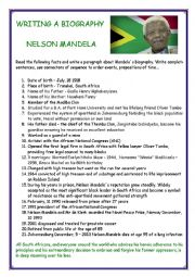 short essay on the life of nelson mandela Everyone should know the life story of nelson mandela, one of the greatest leaders of all time, the first black president of south africa, the most famous african.