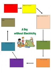 English Worksheet: A Day without electricity - writing prompts/plan