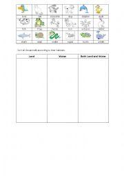 English Worksheet: animals and their habitats