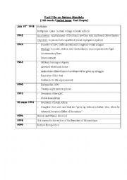 English worksheet: NELSON MANDELA FACT FILE TO WRITE BIOGRAPHY WITH KEY