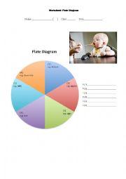 English Worksheet: Worksheet Food Groups