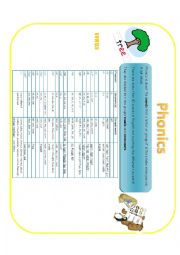English Worksheet: Phonics grammar guide