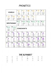 English Worksheet: PHONETICS + ALPHABET