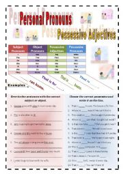 English Worksheet: Personal Pronouns & Possessive Pronouns & Possessive Adjectives