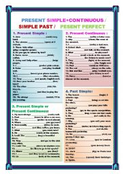 TENSES ( PRESENT SIMPLE / PRESENT CONTINUOUS / SIMPLE PAST/ PRESENT PERFECT)