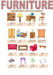 FURNITURE-VOCABULARY with Pronunciation
