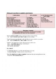 English Worksheet: making and responding to complaints