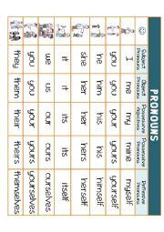 English Worksheet: Pronouns Poster