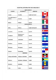 English Worksheet: COUNTRIES, NATIONALITIES AND LANGUAGES 2
