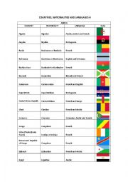 English Worksheet: COUNTRIES, NATIONALITIES AND LANGUAGES 4
