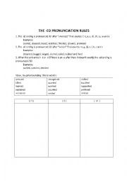 English Worksheet: ED Pronunciation Rules and Practice