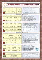 Esl passive exercises upper intermediate