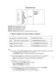 English Worksheet: MODAL AUXILIARIES OR MODAL VERBS.