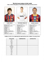 Comparing the best soccer players