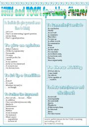 English Worksheet: TOEFL & IELTS speaking and writing phrases and expression