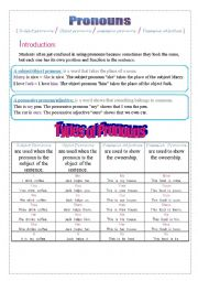 english worksheets pronouns worksheets page 49. Black Bedroom Furniture Sets. Home Design Ideas
