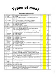 English Worksheet: Different types of meat