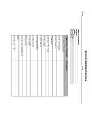 English Worksheet: Ecosystem Observation Chart